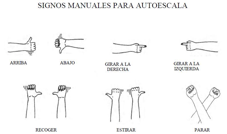 aea_signos_manuales