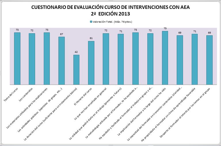 aea_valoraciones_leganes_2
