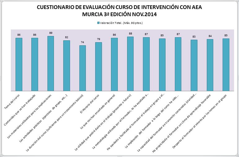 aea_valoraciones_murcia_3